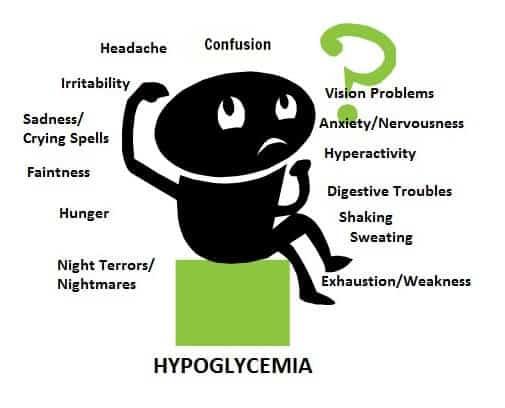 hypoglycemia infographic