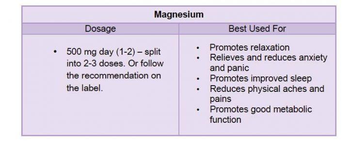 AF-Magnesium-dosage