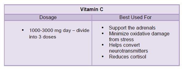 AF-Vitamin-C
